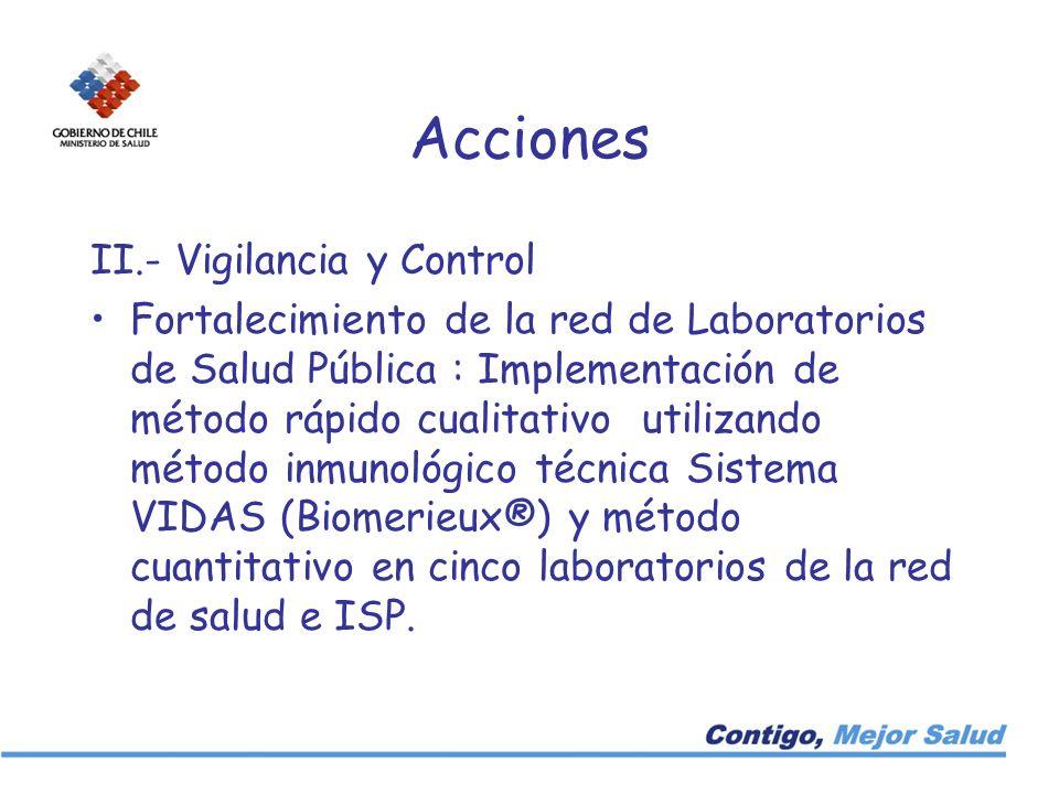 Acciones II.- Vigilancia y Control