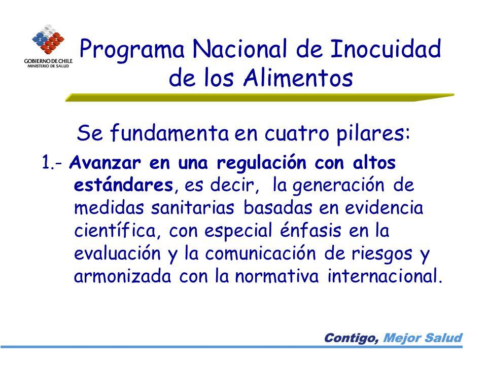Programa Nacional de Inocuidad de los Alimentos