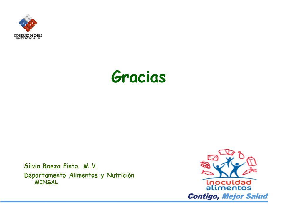 Gracias Silvia Baeza Pinto. M.V.