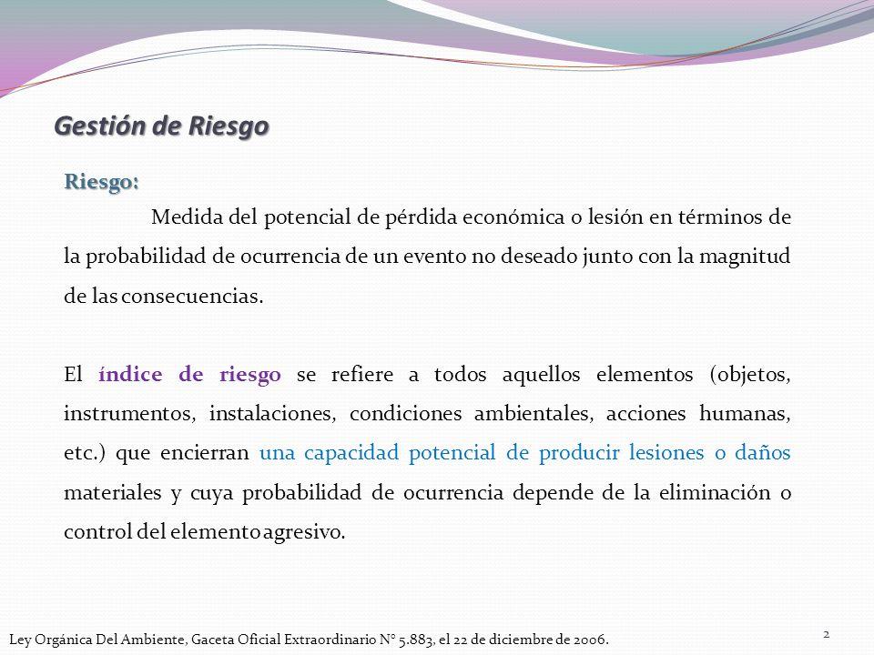 Gestión de Riesgo Riesgo: