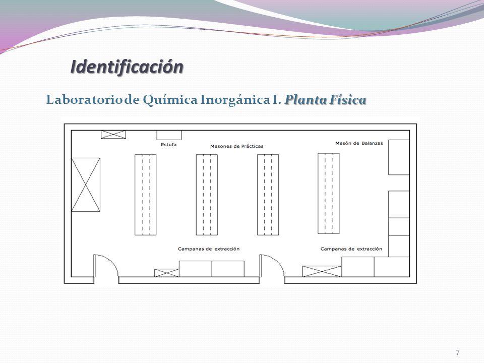 Identificación Laboratorio de Química Inorgánica I. Planta Física