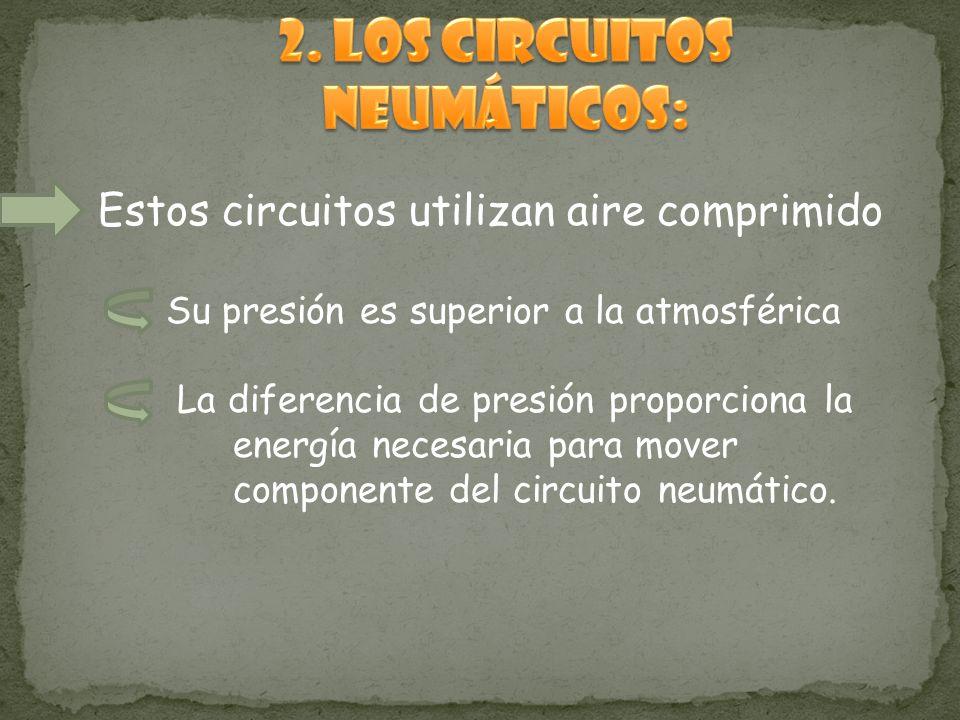 2. Los circuitos neumáticos: