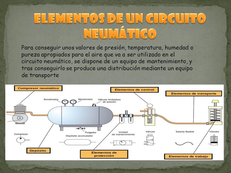 Elementos de un circuito neumático