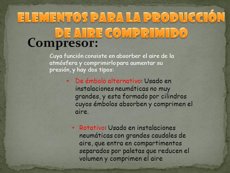 Elementos para la producción de aire comprimido