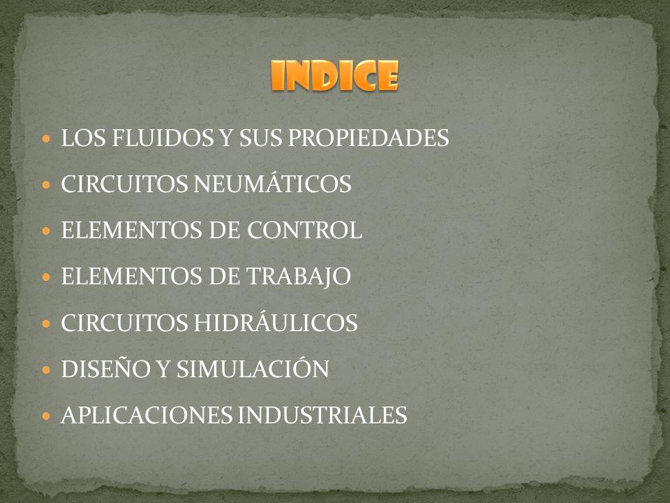INDICE LOS FLUIDOS Y SUS PROPIEDADES CIRCUITOS NEUMÁTICOS