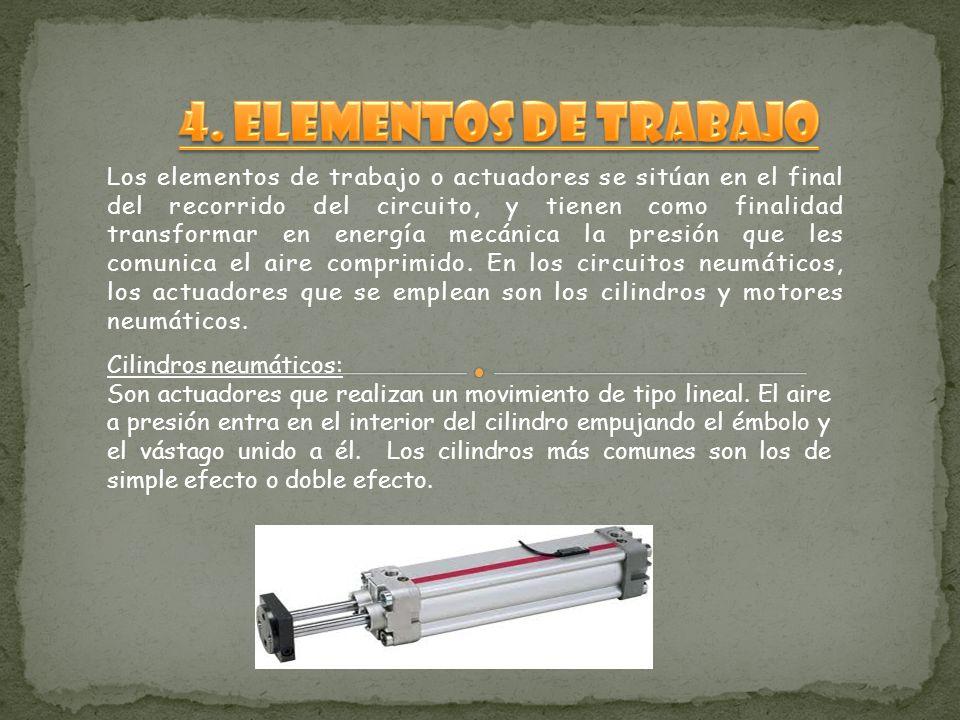 4. Elementos de trabajo