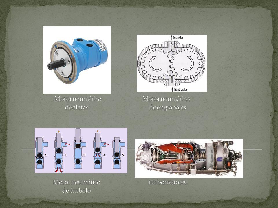 Motor neumático Motor neumático de aletas de engranajes Motor neumático turbomotores de émbolo