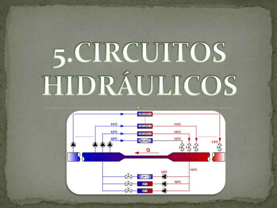 5.CIRCUITOS HIDRÁULICOS