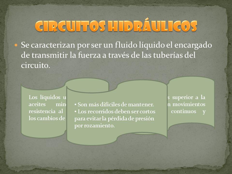 CIRCUITOS HIDRÁULICOS