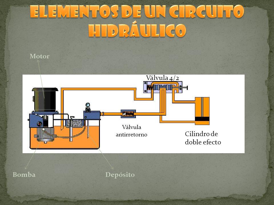 Circuito Hidraulico Basico : Circuito hidraulico cilindro simple efecto neumática e