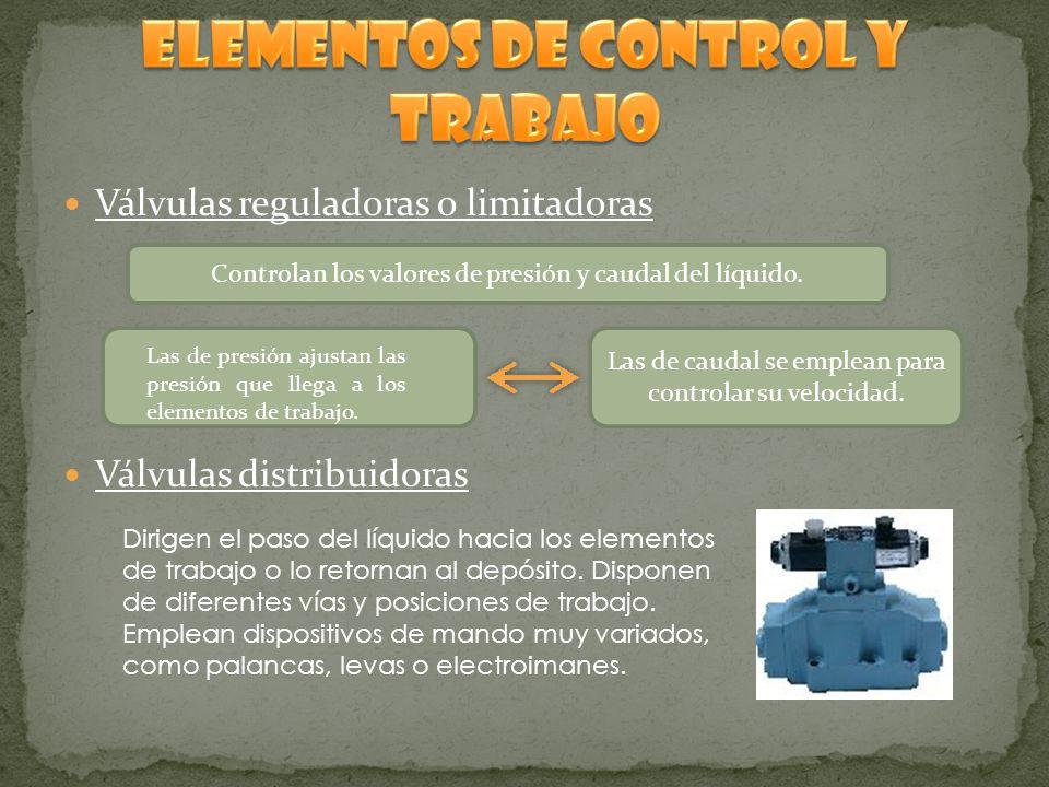 ELEMENTOS DE CONTROL Y TRABAJO