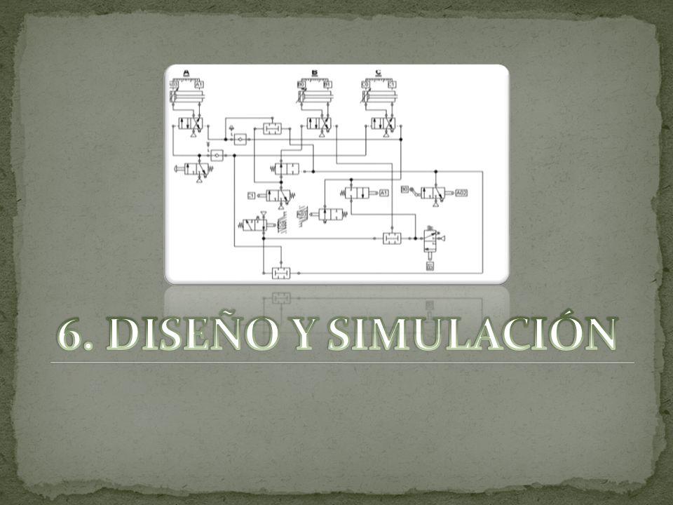 6. DISEÑO Y SIMULACIÓN