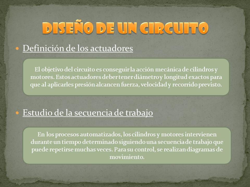 DISEÑO DE UN CIRCUITO Definición de los actuadores