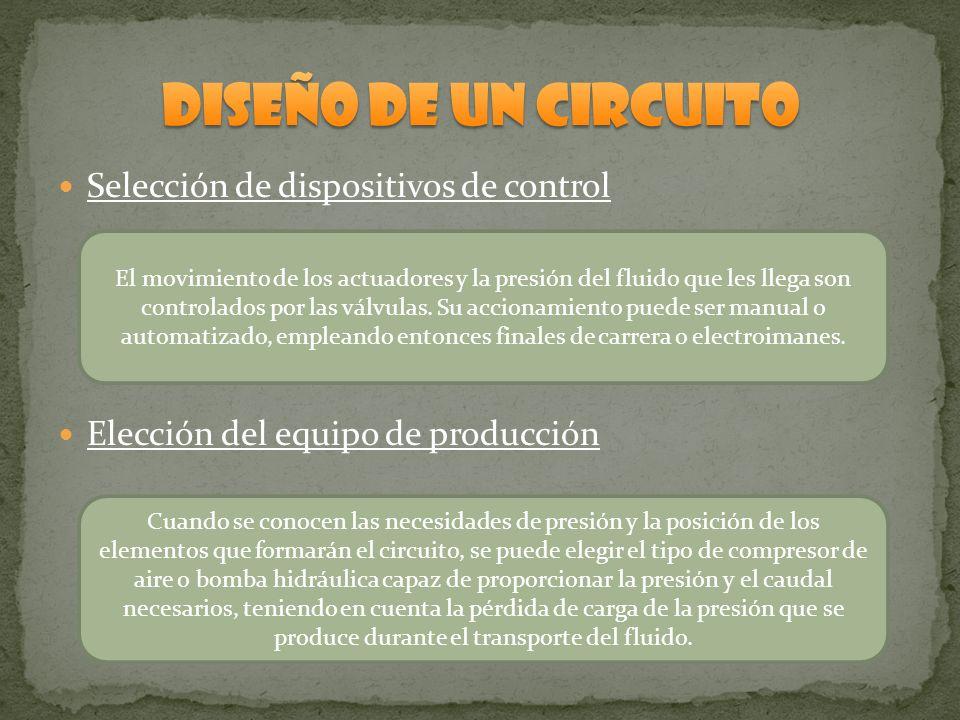 DISEÑO DE UN CIRCUITO Selección de dispositivos de control
