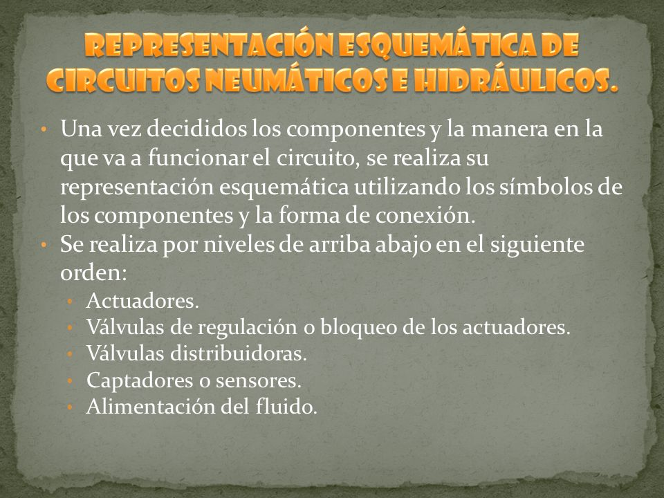 REPRESENTACIÓN ESQUEMÁTICA DE CIRCUITOS NEUMÁTICOS E HIDRÁULICOS.