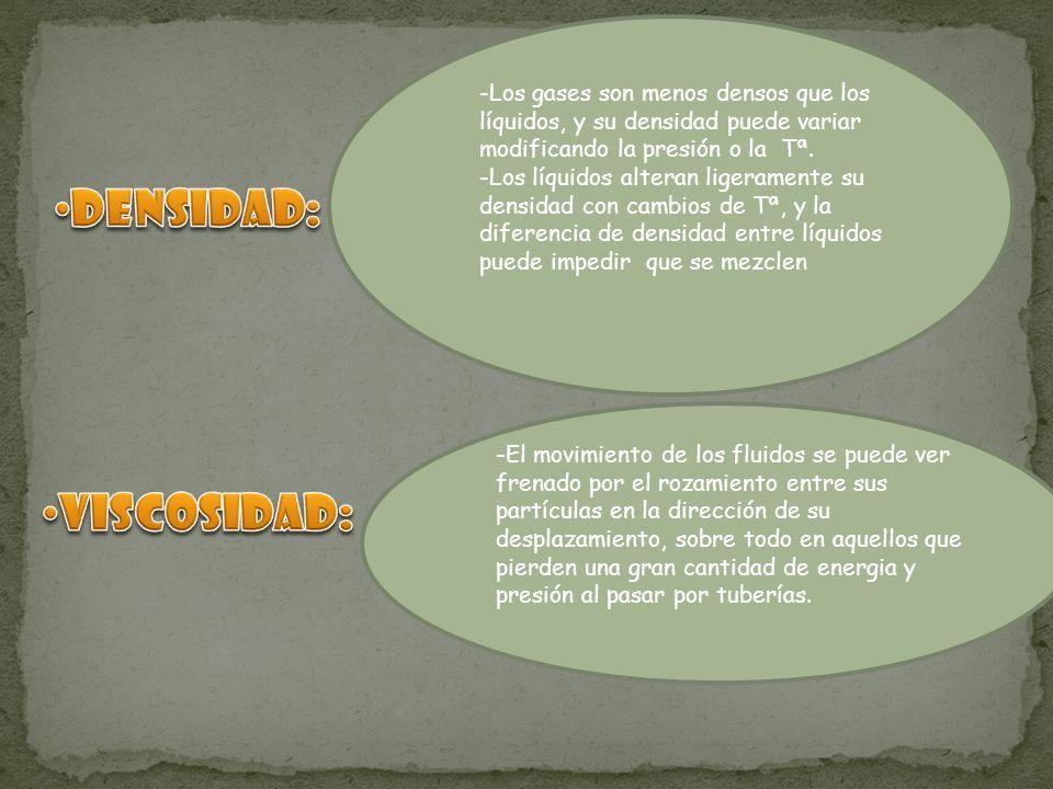 Densidad: Viscosidad: