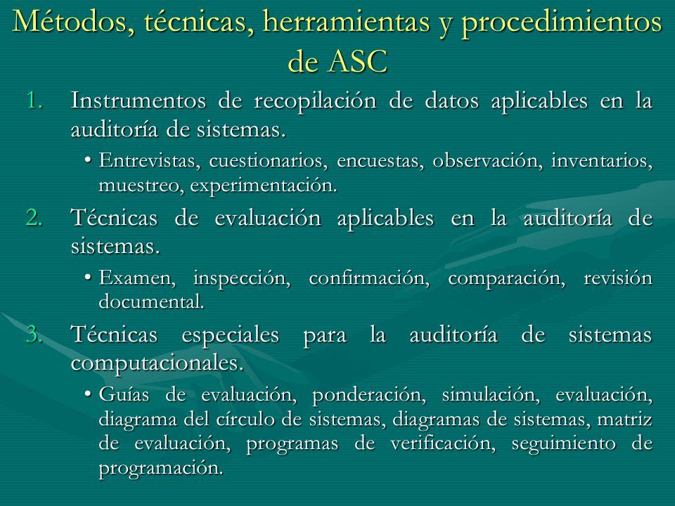 Métodos, técnicas, herramientas y procedimientos de ASC