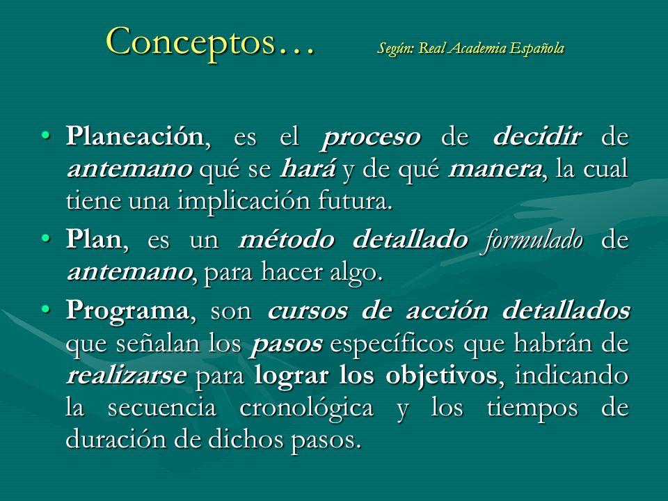 Conceptos… Según: Real Academia Española
