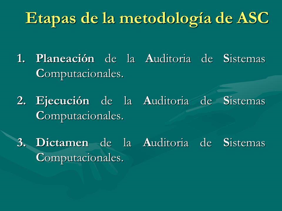 Etapas de la metodología de ASC