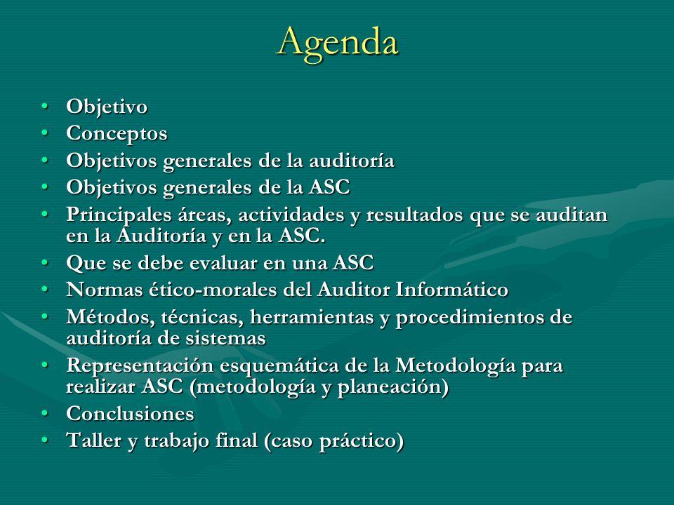 Agenda Objetivo Conceptos Objetivos generales de la auditoría