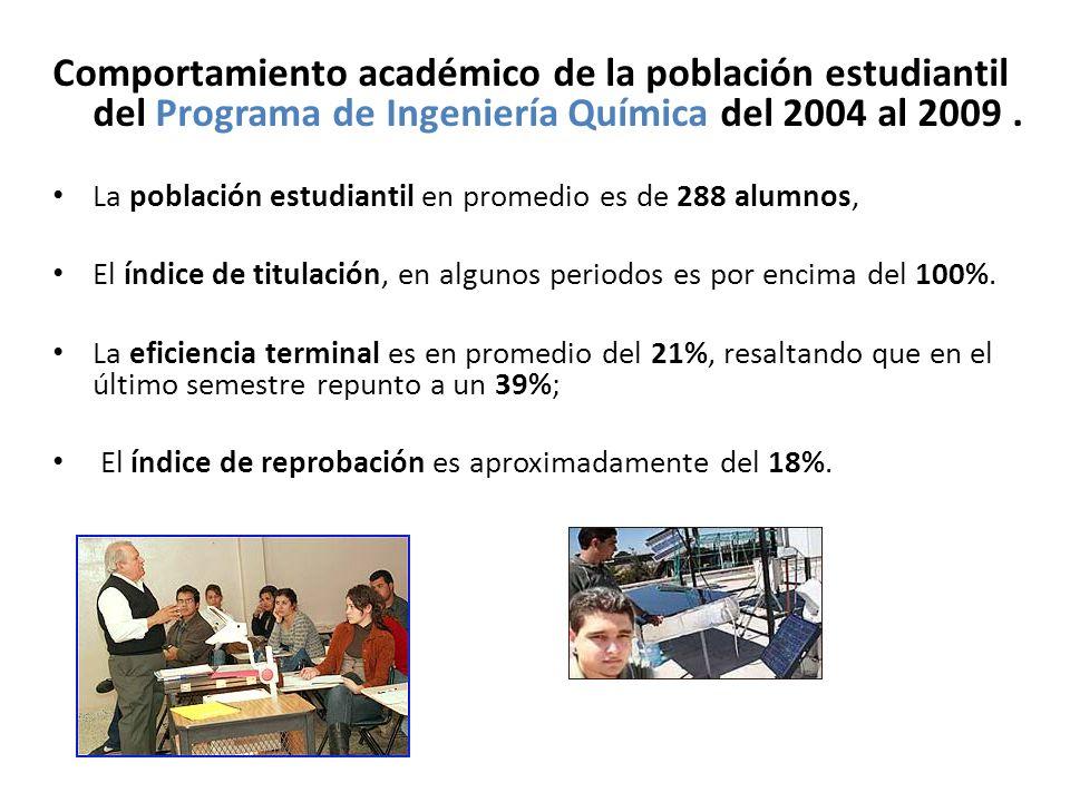 Comportamiento académico de la población estudiantil del Programa de Ingeniería Química del 2004 al 2009 .