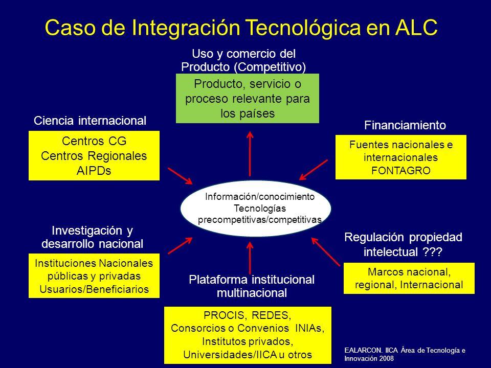 Caso de Integración Tecnológica en ALC
