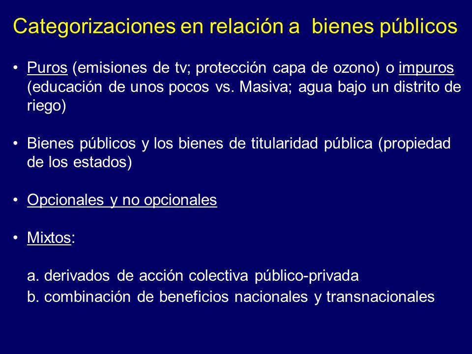 Categorizaciones en relación a bienes públicos