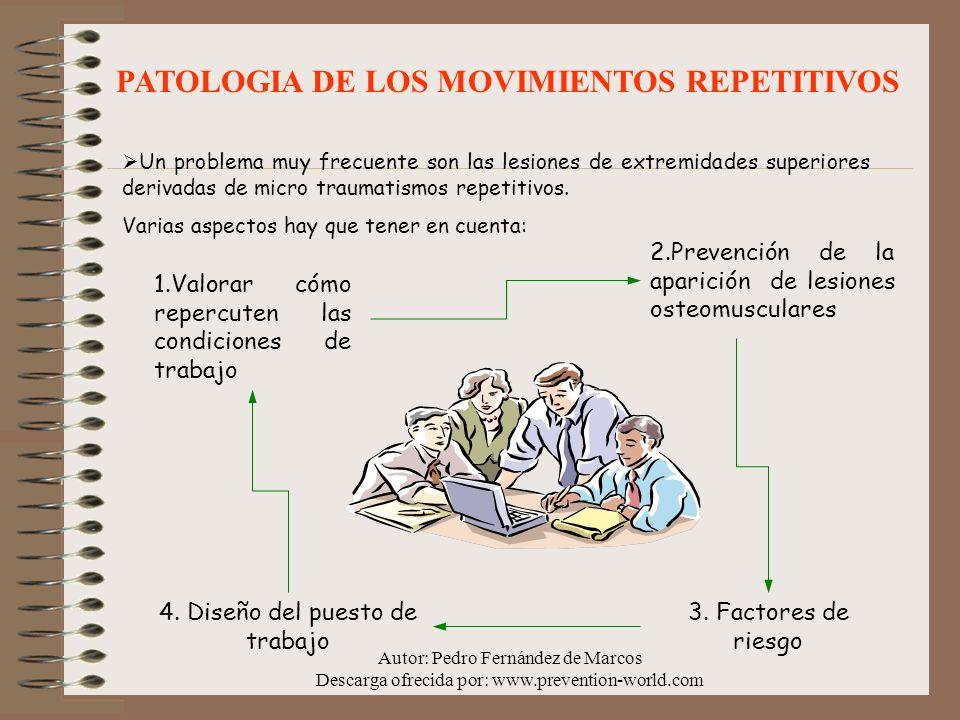 PATOLOGIA DE LOS MOVIMIENTOS REPETITIVOS