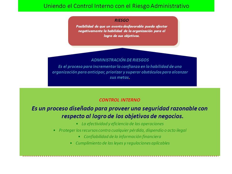 Uniendo el Control Interno con el Riesgo Administrativo