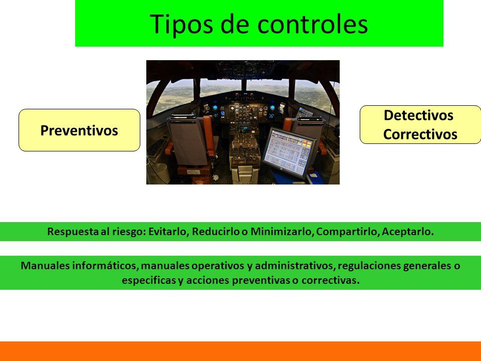 Tipos de controles Detectivos Correctivos Preventivos