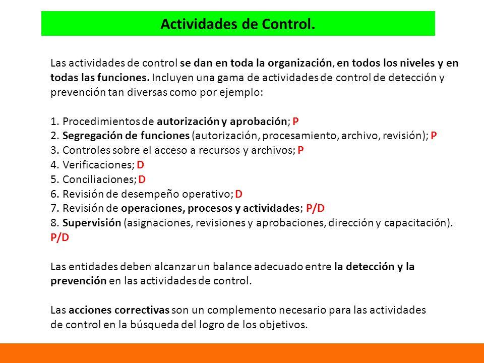 Actividades de Control.