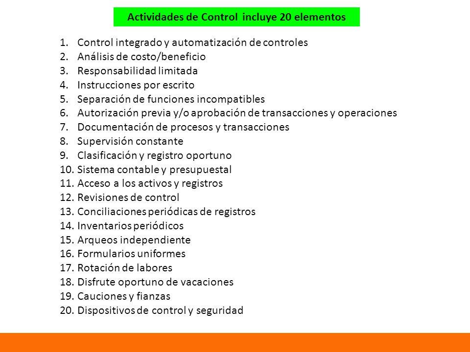 Actividades de Control incluye 20 elementos
