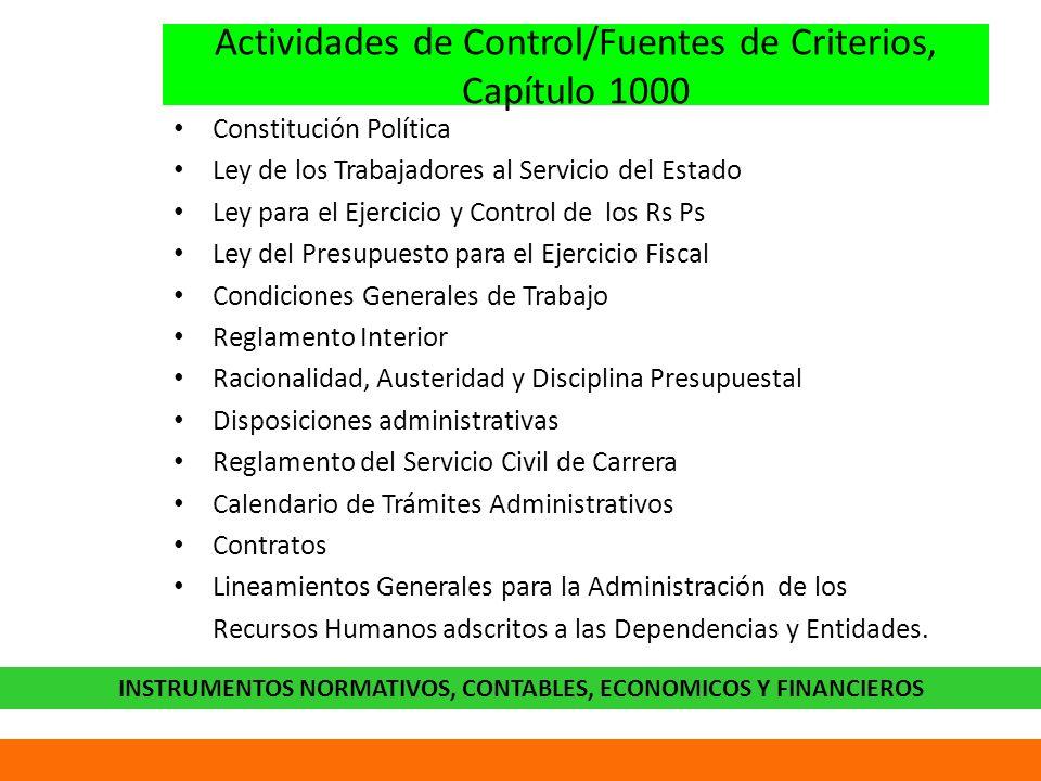 Actividades de Control/Fuentes de Criterios, Capítulo 1000