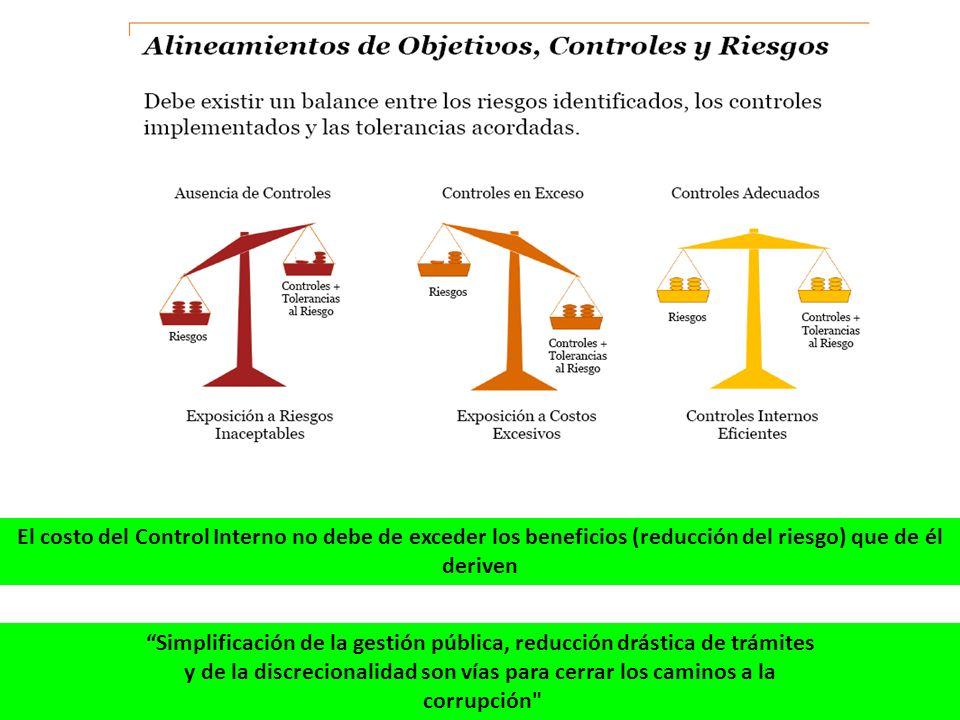 Simplificación de la gestión pública, reducción drástica de trámites