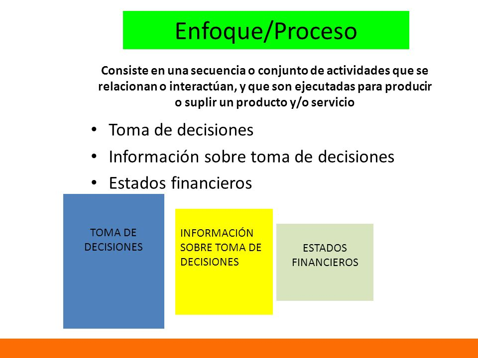 Enfoque/Proceso Toma de decisiones