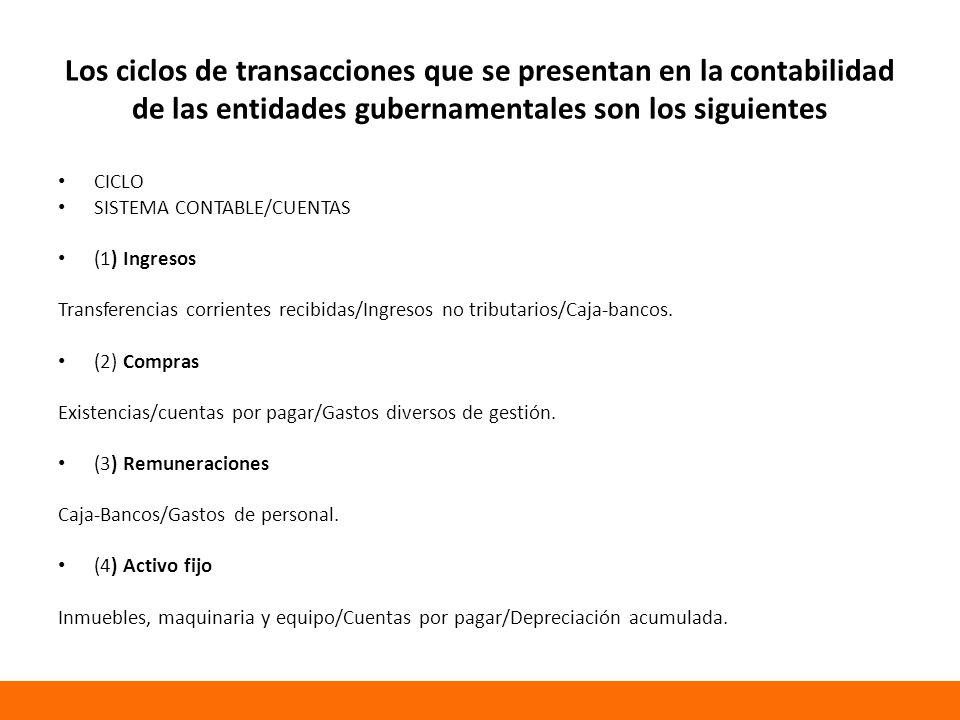 Los ciclos de transacciones que se presentan en la contabilidad de las entidades gubernamentales son los siguientes