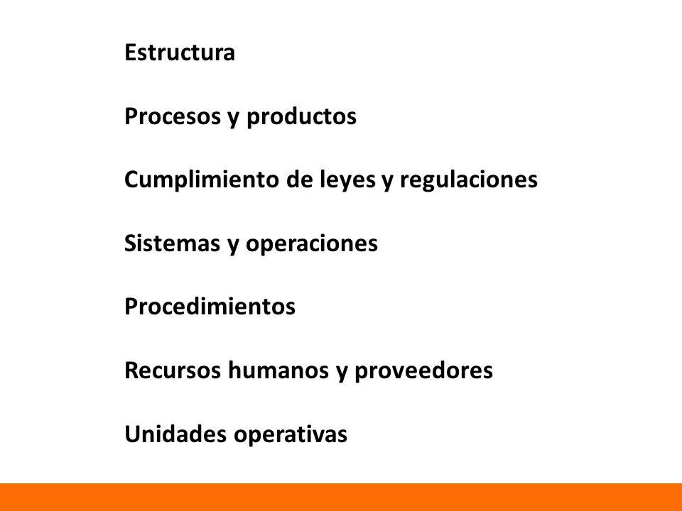 Estructura Procesos y productos. Cumplimiento de leyes y regulaciones. Sistemas y operaciones. Procedimientos.