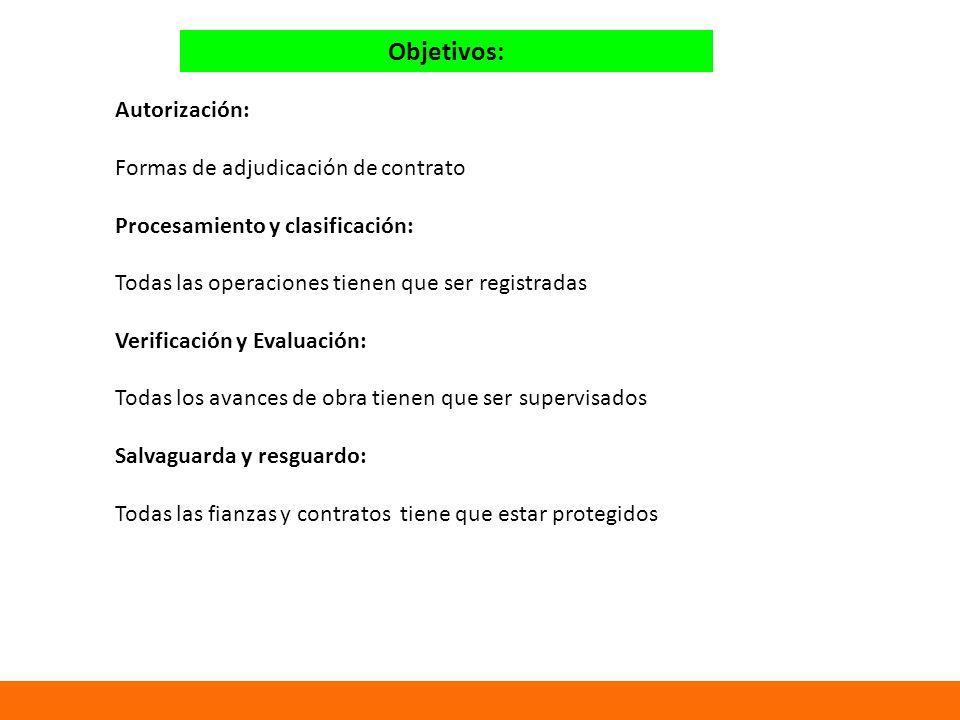 Objetivos: Autorización: Formas de adjudicación de contrato