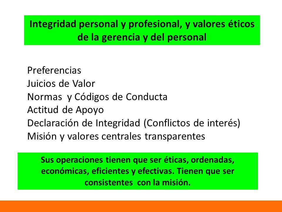 Normas y Códigos de Conducta Actitud de Apoyo