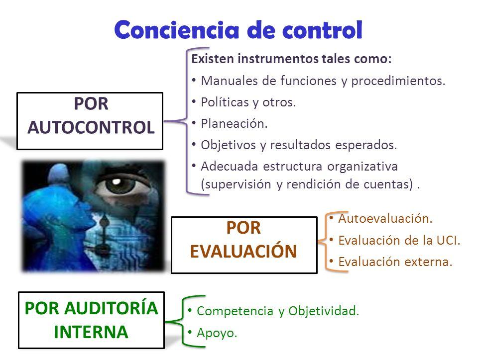 Conciencia de control POR AUTOCONTROL POR EVALUACIÓN