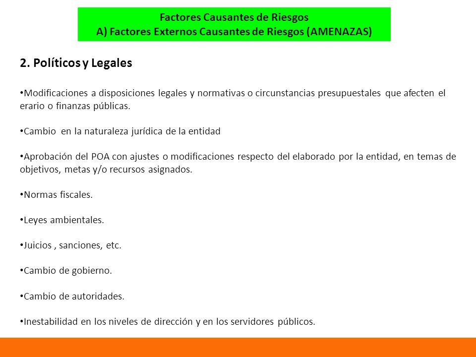 2. Políticos y Legales Factores Causantes de Riesgos