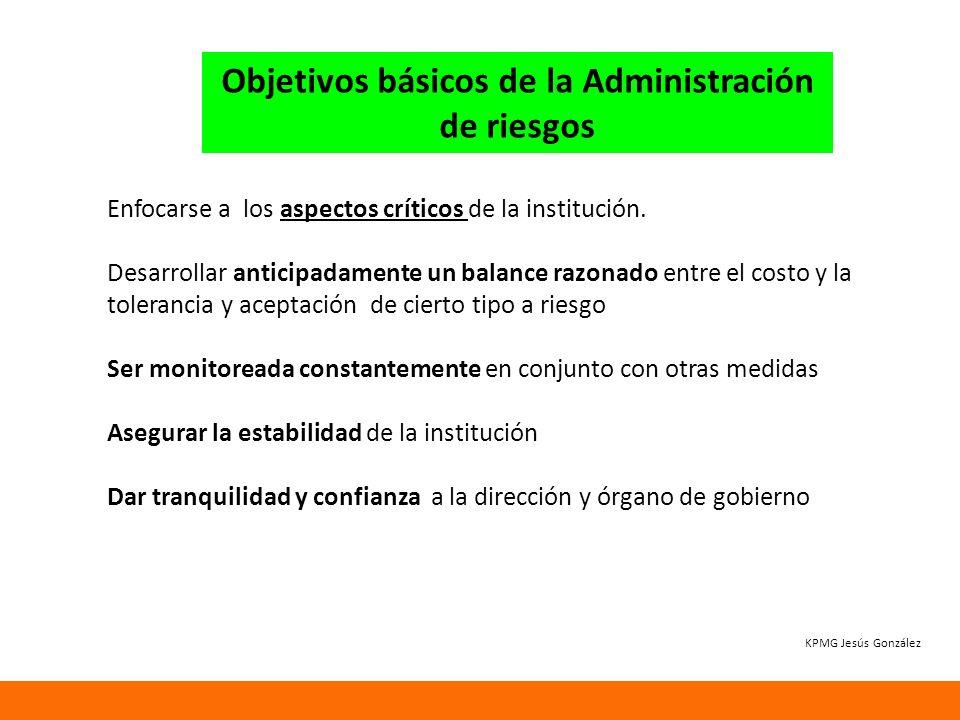 Objetivos básicos de la Administración de riesgos