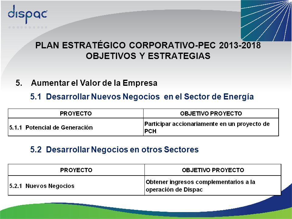PLAN ESTRATÉGICO CORPORATIVO-PEC 2013-2018 OBJETIVOS Y ESTRATEGIAS