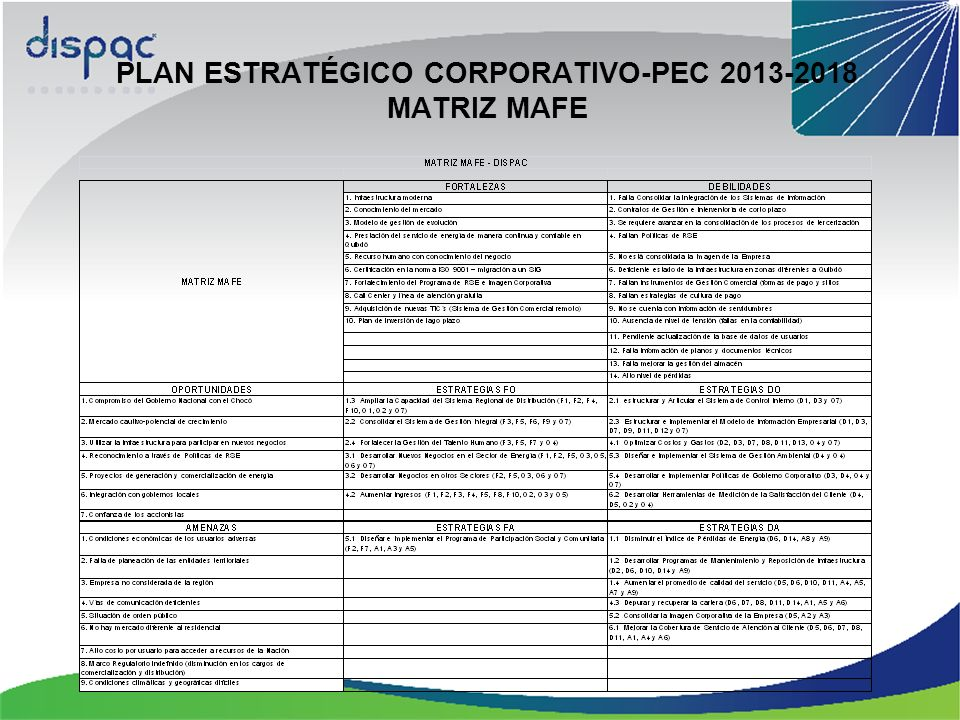 PLAN ESTRATÉGICO CORPORATIVO-PEC 2013-2018 MATRIZ MAFE