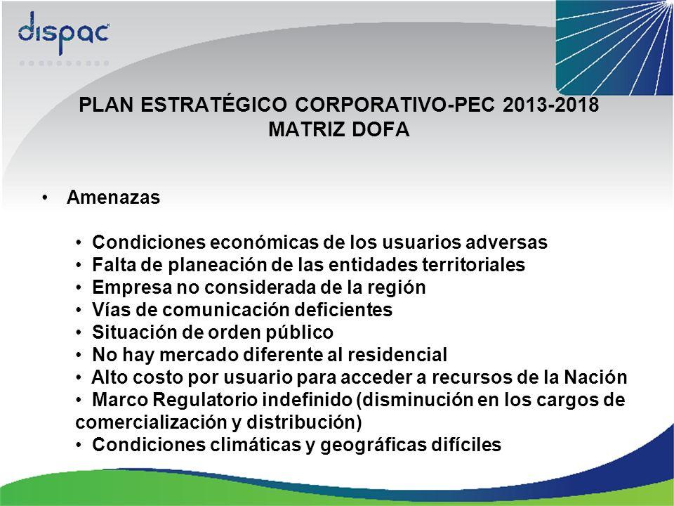 PLAN ESTRATÉGICO CORPORATIVO-PEC 2013-2018 MATRIZ DOFA