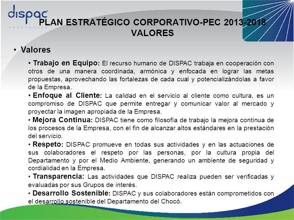PLAN ESTRATÉGICO CORPORATIVO-PEC 2013-2018 VALORES