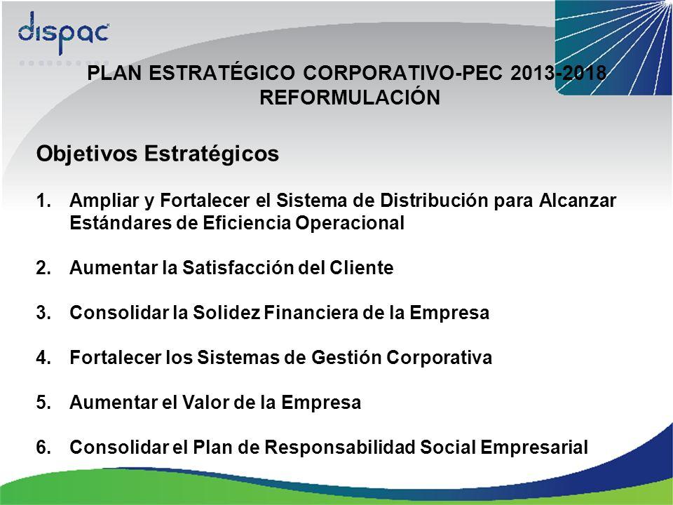 PLAN ESTRATÉGICO CORPORATIVO-PEC 2013-2018 REFORMULACIÓN