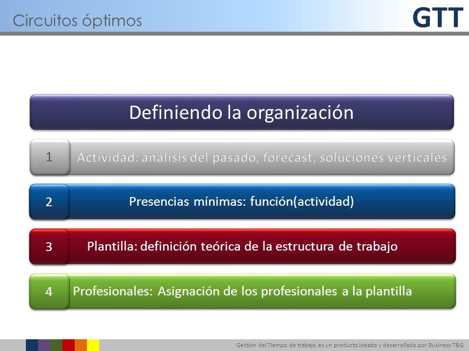 Definiendo la organización