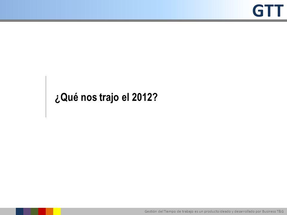 ¿Qué nos trajo el 2012
