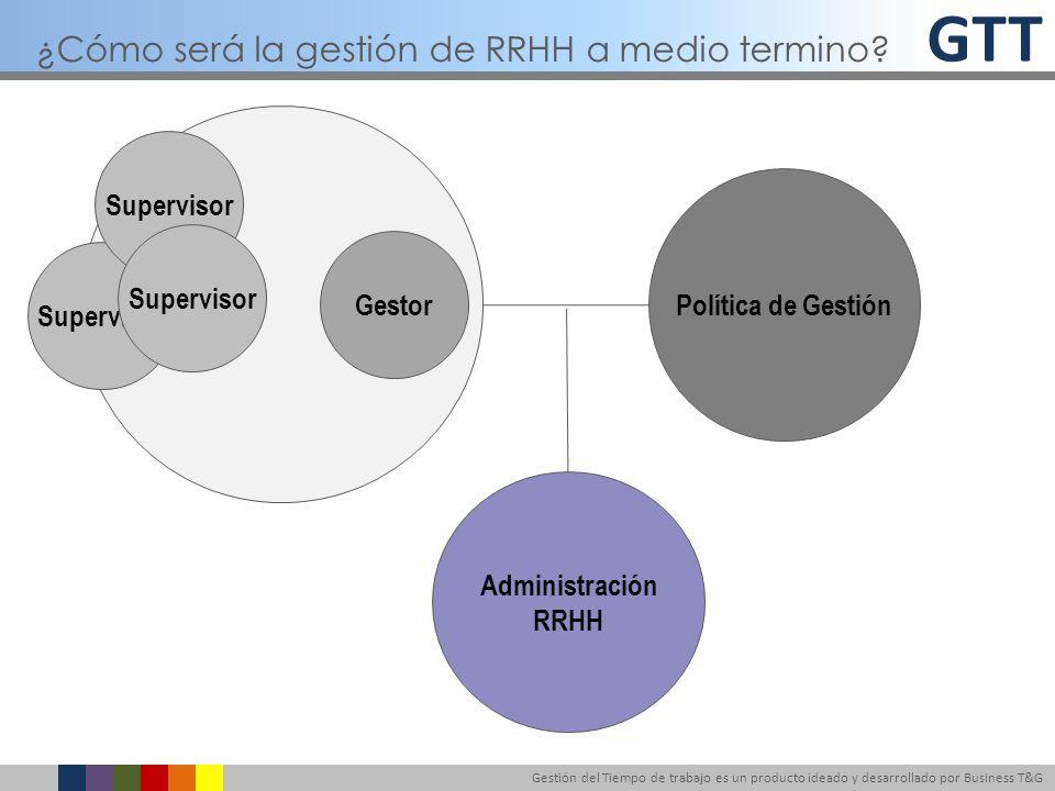 ¿Cómo será la gestión de RRHH a medio termino